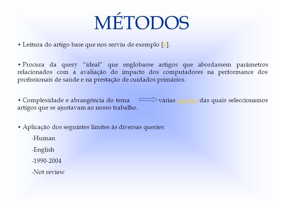 MÉTODOS Leitura do artigo base que nos serviu de exemplo [8].
